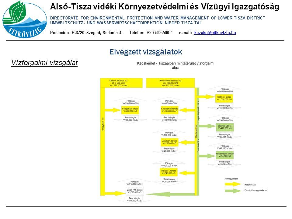 Alsó-Tisza vidéki Környezetvédelmi és Vízügyi Igazgatóság DIRECTORATE FOR ENVIRONMENTAL PROTECTION AND WATER MANAGEMENT OF LOWER TISZA DISTRICT UMWELT