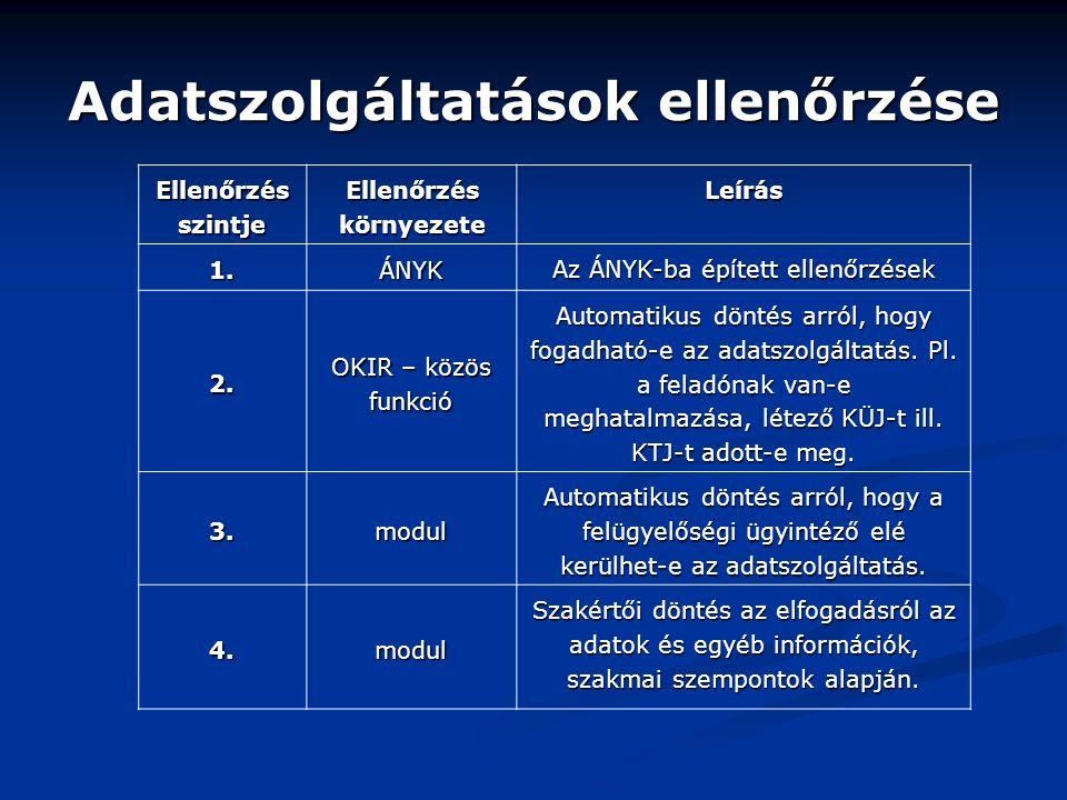 Adatszolgáltatások ellenőrzése Ellenőrzés szintje Ellenőrzés környezete Leírás 1.ÁNYK Az ÁNYK-ba épített ellenőrzések 2.