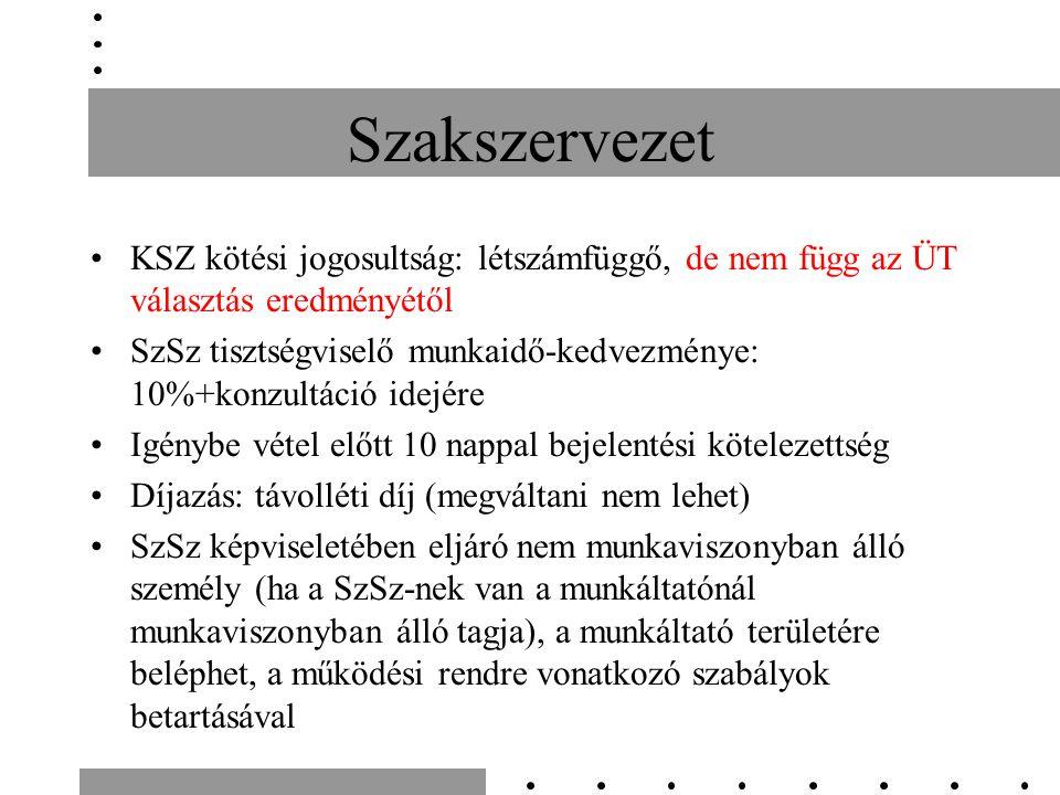 Szakszervezet KSZ kötési jogosultság: létszámfüggő, de nem függ az ÜT választás eredményétől SzSz tisztségviselő munkaidő-kedvezménye: 10%+konzultáció