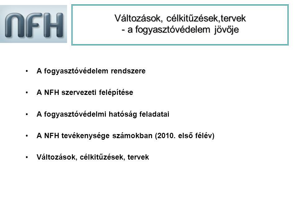 Változások, célkitűzések,tervek - a fogyasztóvédelem jövője Változások, célkitűzések,tervek - a fogyasztóvédelem jövője A fogyasztóvédelem rendszere A NFH szervezeti felépítése A fogyasztóvédelmi hatóság feladatai A NFH tevékenysége számokban (2010.