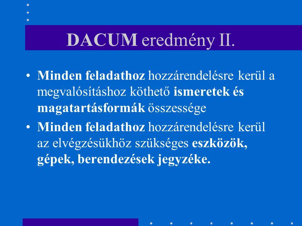 DACUM eredmény II.
