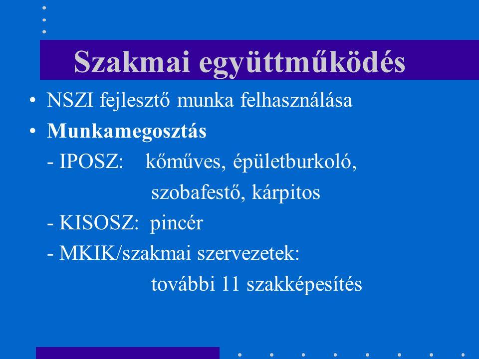 Szakmai együttműködés NSZI fejlesztő munka felhasználása Munkamegosztás - IPOSZ: kőműves, épületburkoló, szobafestő, kárpitos - KISOSZ: pincér - MKIK/szakmai szervezetek: további 11 szakképesítés