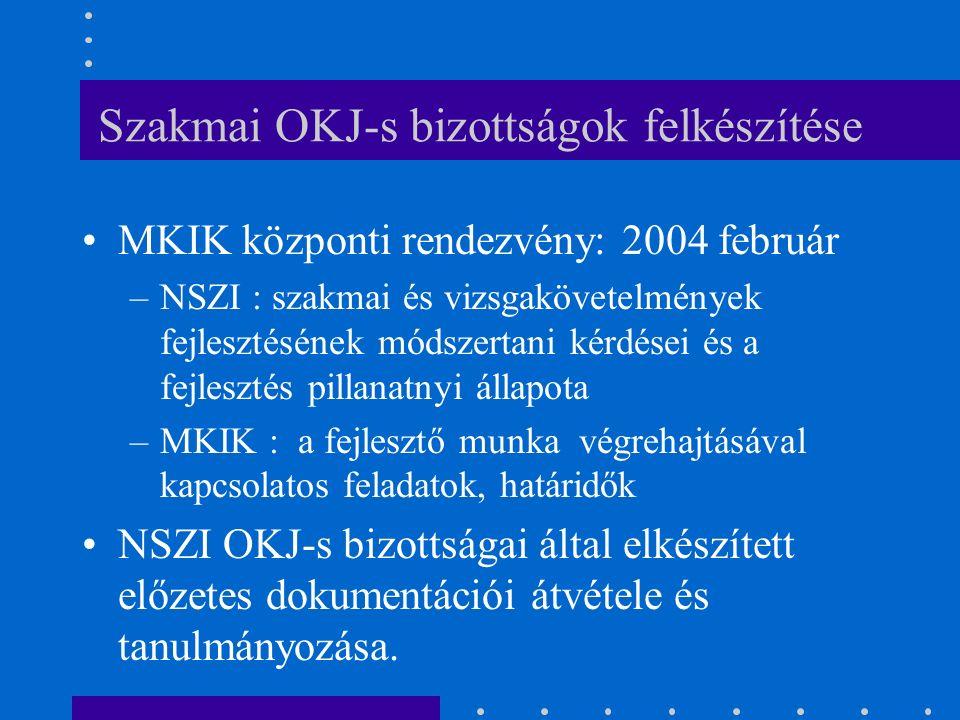 Szakmai OKJ-s bizottságok felkészítése MKIK központi rendezvény: 2004 február –NSZI : szakmai és vizsgakövetelmények fejlesztésének módszertani kérdései és a fejlesztés pillanatnyi állapota –MKIK : a fejlesztő munka végrehajtásával kapcsolatos feladatok, határidők NSZI OKJ-s bizottságai által elkészített előzetes dokumentációi átvétele és tanulmányozása.