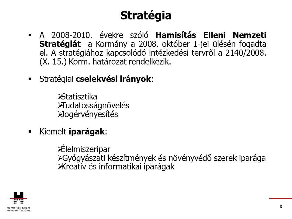 8 Stratégia  A 2008-2010. évekre szóló Hamisítás Elleni Nemzeti Stratégiát a Kormány a 2008.