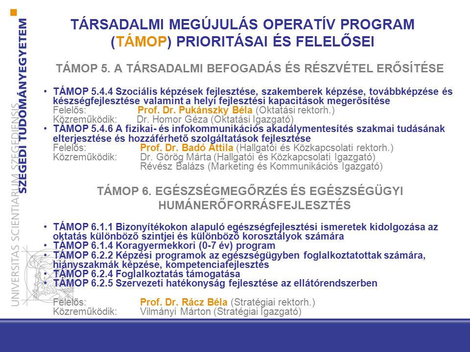 TÁRSADALMI MEGÚJULÁS OPERATÍV PROGRAM (TÁMOP) PRIORITÁSAI ÉS FELELŐSEI TÁMOP 5. A TÁRSADALMI BEFOGADÁS ÉS RÉSZVÉTEL ERŐSÍTÉSE TÁMOP 5.4.4 Szociális ké