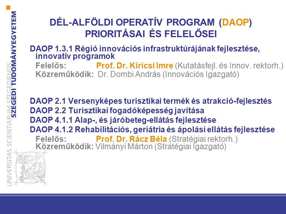 DAOP 1.3.1 Régió innovációs infrastruktúrájának fejlesztése, innovatív programok Felelős: Prof. Dr. Kiricsi Imre (Kutatásfejl. és Innov. rektorh.) Köz
