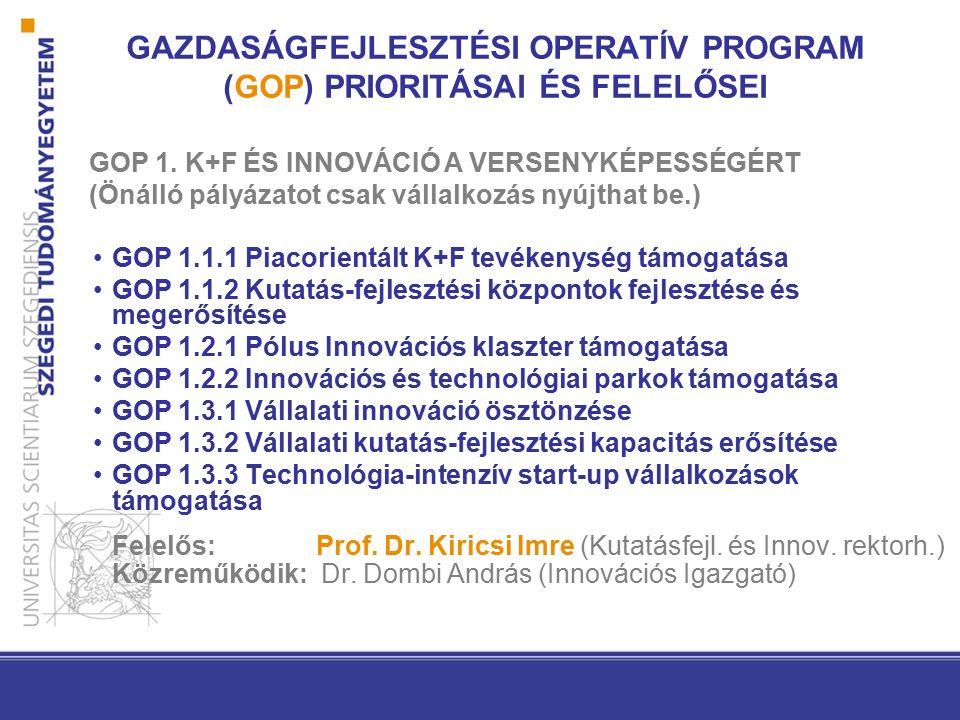 GOP 1.1.1 Piacorientált K+F tevékenység támogatása GOP 1.1.2 Kutatás-fejlesztési központok fejlesztése és megerősítése GOP 1.2.1 Pólus Innovációs klas