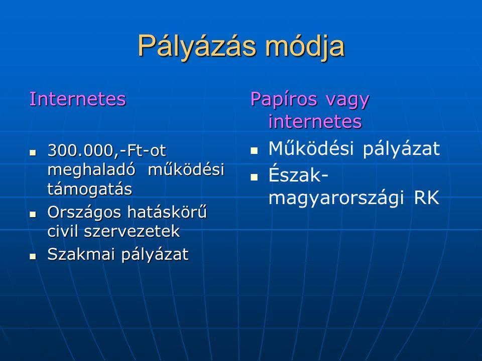 Pályázás módja Internetes 300.000,-Ft-ot meghaladó működési támogatás 300.000,-Ft-ot meghaladó működési támogatás Országos hatáskörű civil szervezetek Országos hatáskörű civil szervezetek Szakmai pályázat Szakmai pályázat Papíros vagy internetes Működési pályázat Észak- magyarországi RK