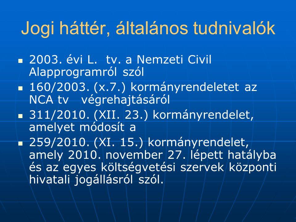 Jogi háttér, általános tudnivalók 2003.évi L. tv.