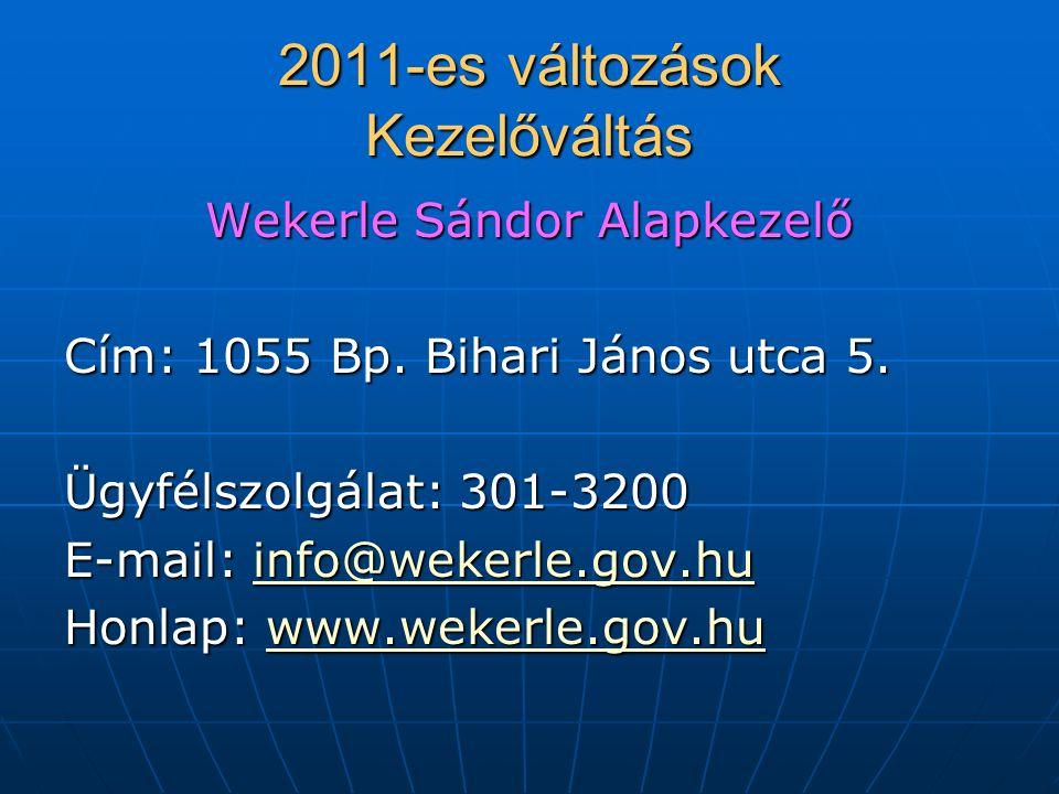 2011-es változások Kezelőváltás Wekerle Sándor Alapkezelő Cím: 1055 Bp.