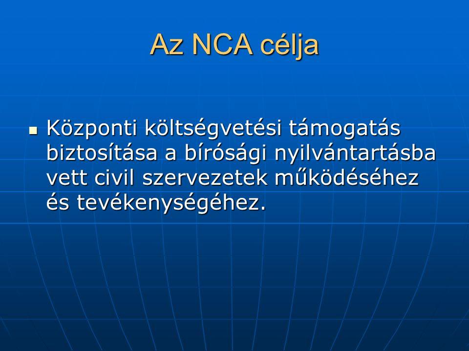 Az NCA célja Központi költségvetési támogatás biztosítása a bírósági nyilvántartásba vett civil szervezetek működéséhez és tevékenységéhez.