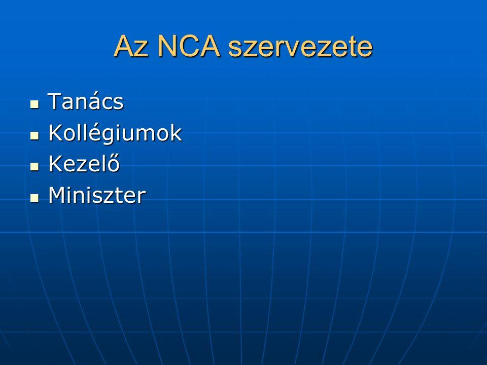 Az NCA szervezete Tanács Tanács Kollégiumok Kollégiumok Kezelő Kezelő Miniszter Miniszter