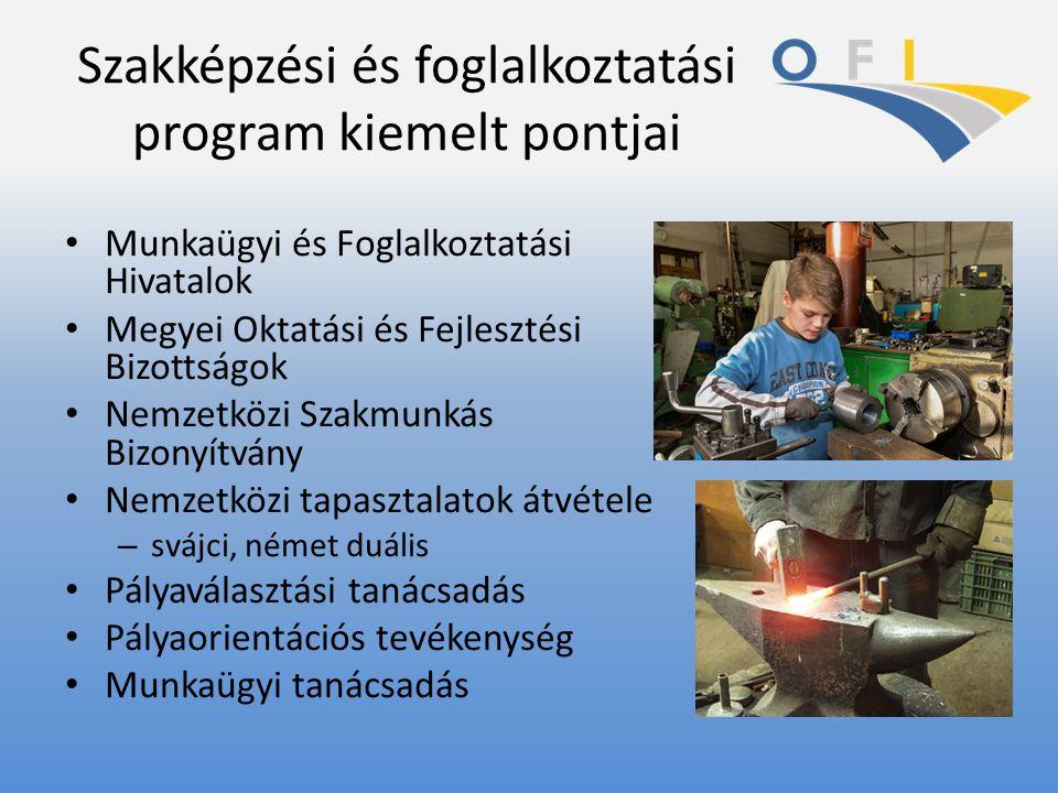 Szakképzési és foglalkoztatási program kiemelt pontjai Munkaügyi és Foglalkoztatási Hivatalok Megyei Oktatási és Fejlesztési Bizottságok Nemzetközi Szakmunkás Bizonyítvány Nemzetközi tapasztalatok átvétele – svájci, német duális Pályaválasztási tanácsadás Pályaorientációs tevékenység Munkaügyi tanácsadás
