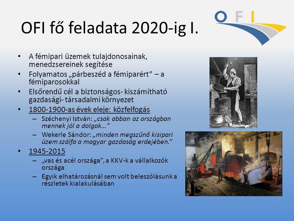 OFI fő feladata 2020-ig I.
