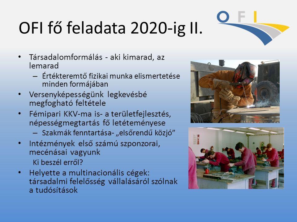OFI fő feladata 2020-ig II. Társadalomformálás - aki kimarad, az lemarad – Értékteremtő fizikai munka elismertetése minden formájában Versenyképességü