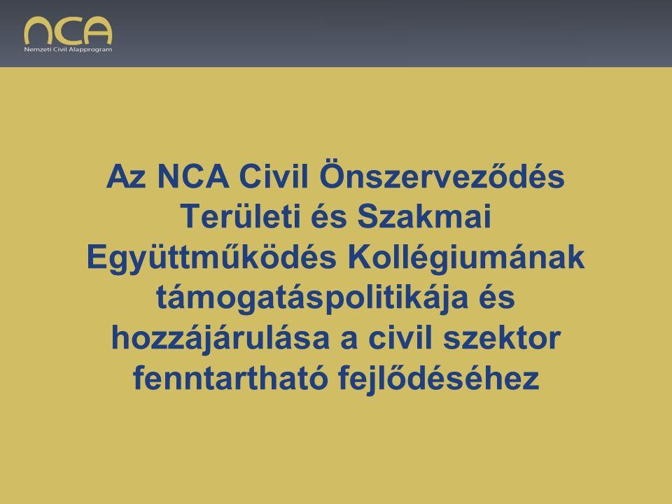 Az NCA Civil Önszerveződés Területi és Szakmai Együttműködés Kollégiumának támogatáspolitikája és hozzájárulása a civil szektor fenntartható fejlődésé