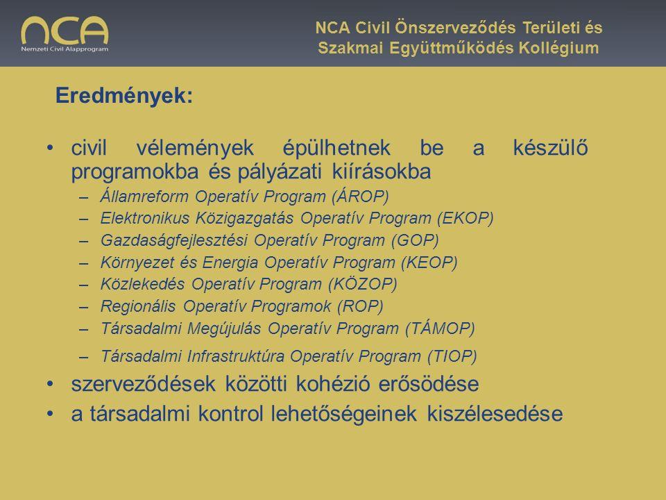 civil vélemények épülhetnek be a készülő programokba és pályázati kiírásokba –Államreform Operatív Program (ÁROP) –Elektronikus Közigazgatás Operatív