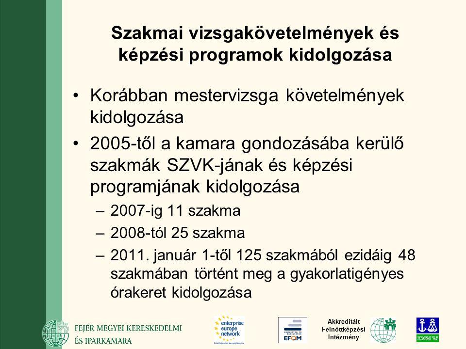 Akkreditált Felnőttképzési Intézmény Szakmai vizsgakövetelmények és képzési programok kidolgozása Korábban mestervizsga követelmények kidolgozása 2005-től a kamara gondozásába kerülő szakmák SZVK-jának és képzési programjának kidolgozása –2007-ig 11 szakma –2008-tól 25 szakma –2011.