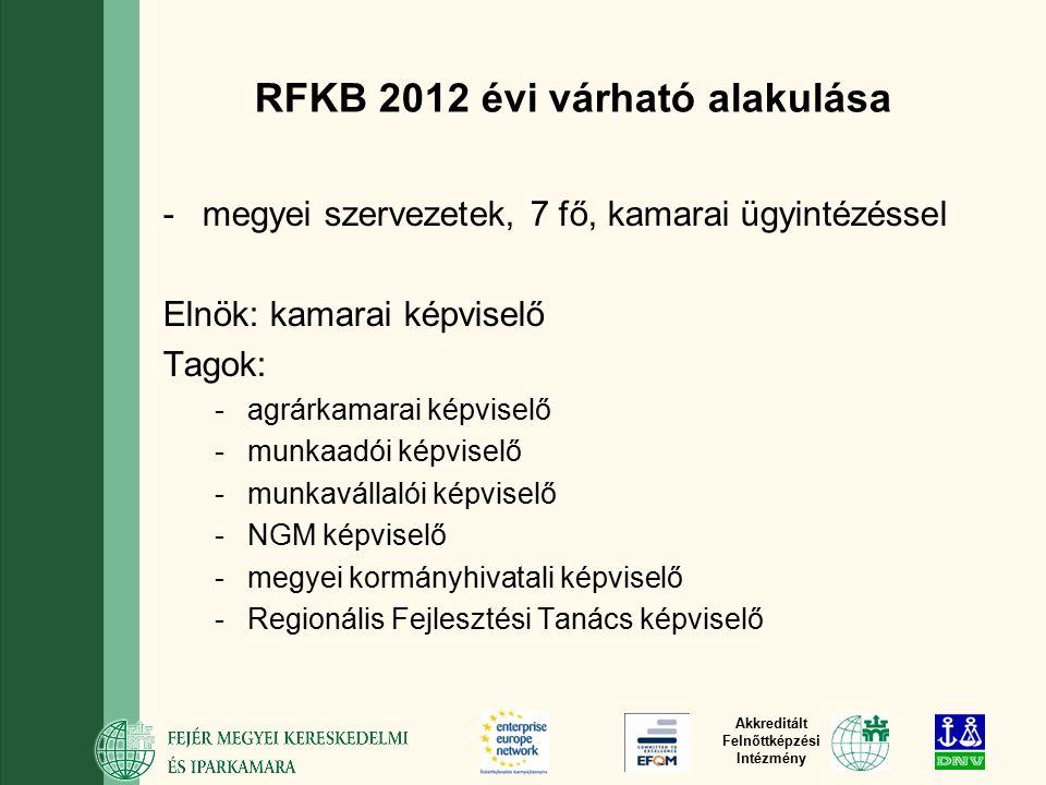 Akkreditált Felnőttképzési Intézmény RFKB 2012 évi várható alakulása -megyei szervezetek, 7 fő, kamarai ügyintézéssel Elnök: kamarai képviselő Tagok: -agrárkamarai képviselő -munkaadói képviselő -munkavállalói képviselő -NGM képviselő -megyei kormányhivatali képviselő -Regionális Fejlesztési Tanács képviselő