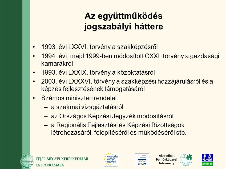 Akkreditált Felnőttképzési Intézmény Az együttműködés jogszabályi háttere 1993.