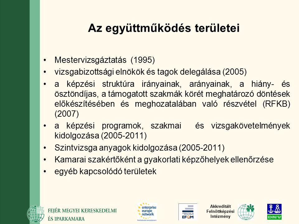 Akkreditált Felnőttképzési Intézmény Az együttműködés területei Mestervizsgáztatás (1995) vizsgabizottsági elnökök és tagok delegálása (2005) a képzési struktúra irányainak, arányainak, a hiány- és ösztöndíjas, a támogatott szakmák körét meghatározó döntések előkészítésében és meghozatalában való részvétel (RFKB) (2007) a képzési programok, szakmai és vizsgakövetelmények kidolgozása (2005-2011) Szintvizsga anyagok kidolgozása (2005-2011) Kamarai szakértőként a gyakorlati képzőhelyek ellenőrzése egyéb kapcsolódó területek