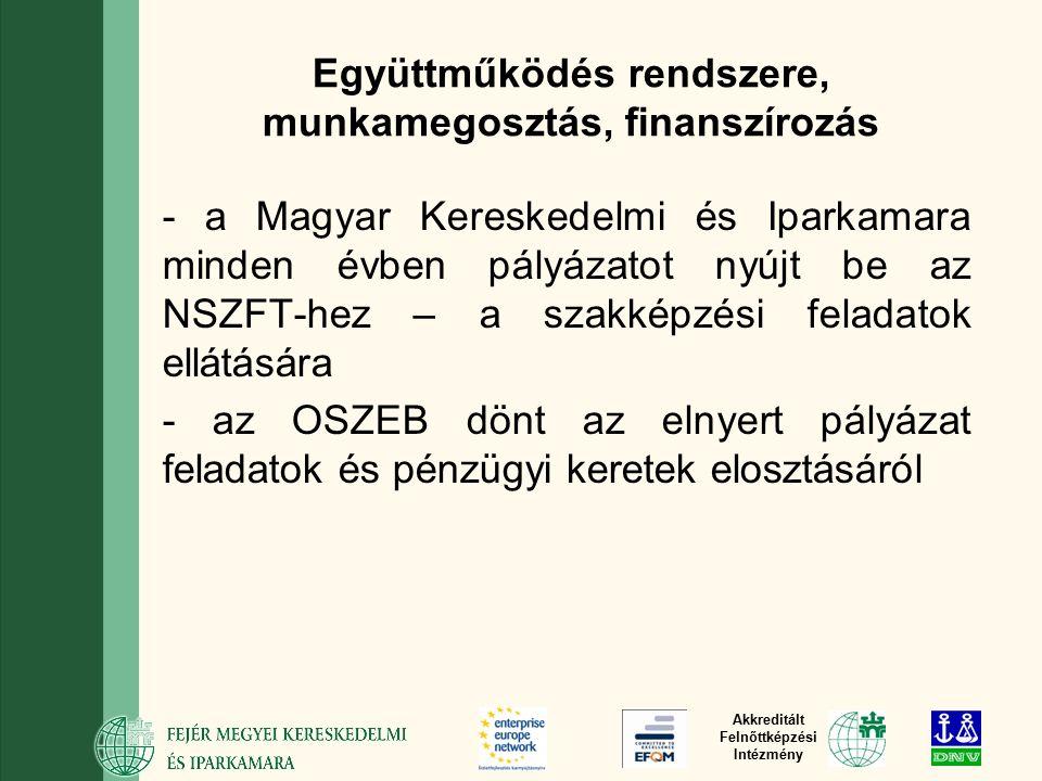 Akkreditált Felnőttképzési Intézmény Együttműködés rendszere, munkamegosztás, finanszírozás - a Magyar Kereskedelmi és Iparkamara minden évben pályázatot nyújt be az NSZFT-hez – a szakképzési feladatok ellátására - az OSZEB dönt az elnyert pályázat feladatok és pénzügyi keretek elosztásáról