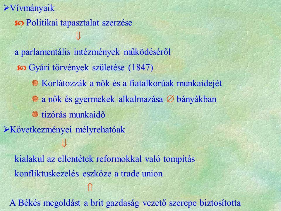  Vívmányaik  Politikai tapasztalat szerzése  a parlamentális intézmények működéséről  Gyári törvények születése (1847)  Korlátozzák a nők és a fi