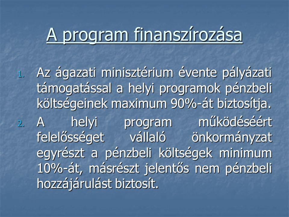 A program finanszírozása 1. Az ágazati minisztérium évente pályázati támogatással a helyi programok pénzbeli költségeinek maximum 90%-át biztosítja. 2