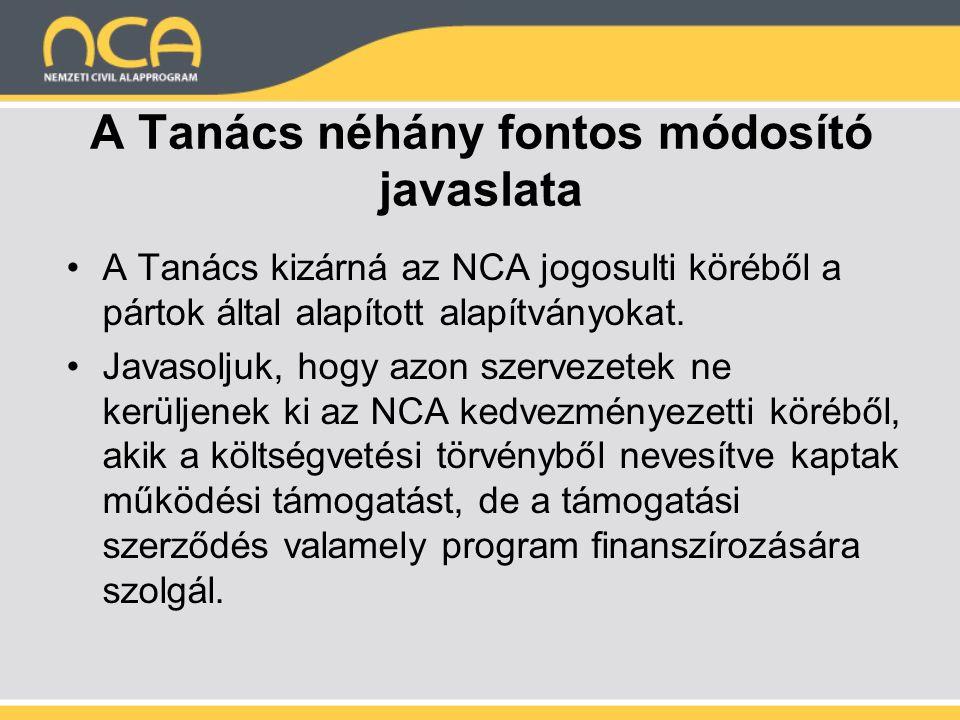 A Tanács néhány fontos módosító javaslata A Tanács kizárná az NCA jogosulti köréből a pártok által alapított alapítványokat.