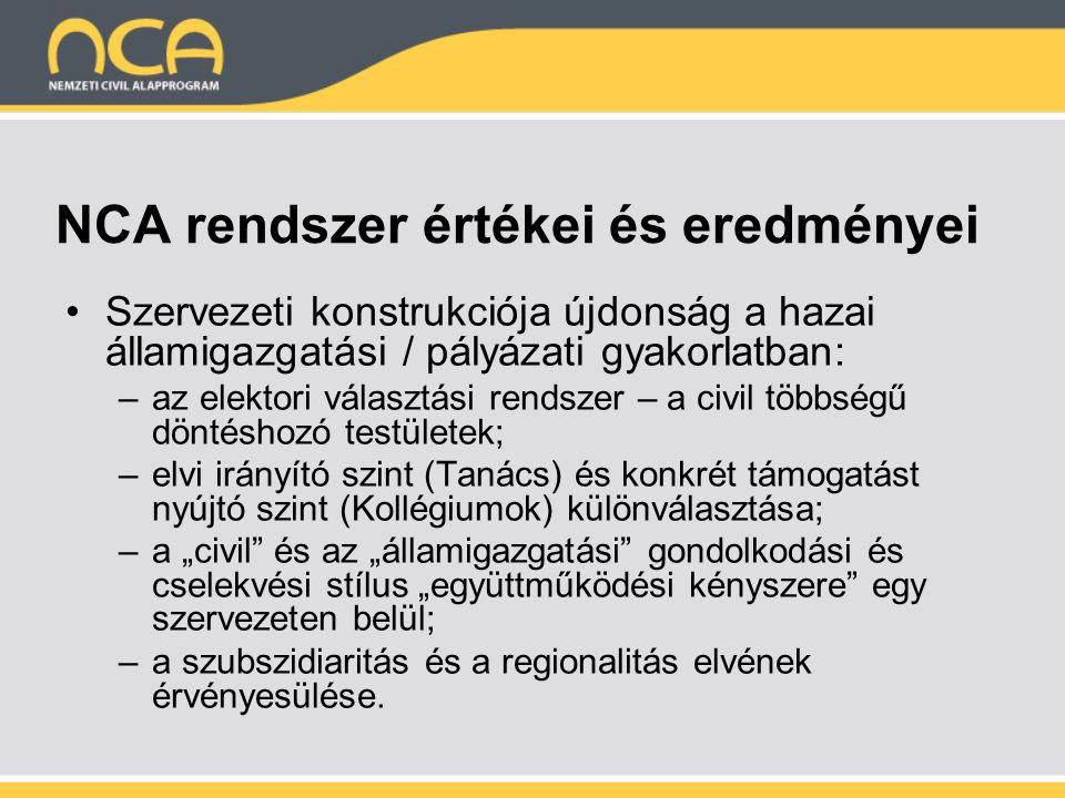 """NCA rendszer értékei és eredményei Szervezeti konstrukciója újdonság a hazai államigazgatási / pályázati gyakorlatban: –az elektori választási rendszer – a civil többségű döntéshozó testületek; –elvi irányító szint (Tanács) és konkrét támogatást nyújtó szint (Kollégiumok) különválasztása; –a """"civil és az """"államigazgatási gondolkodási és cselekvési stílus """"együttműködési kényszere egy szervezeten belül; –a szubszidiaritás és a regionalitás elvének érvényesülése."""