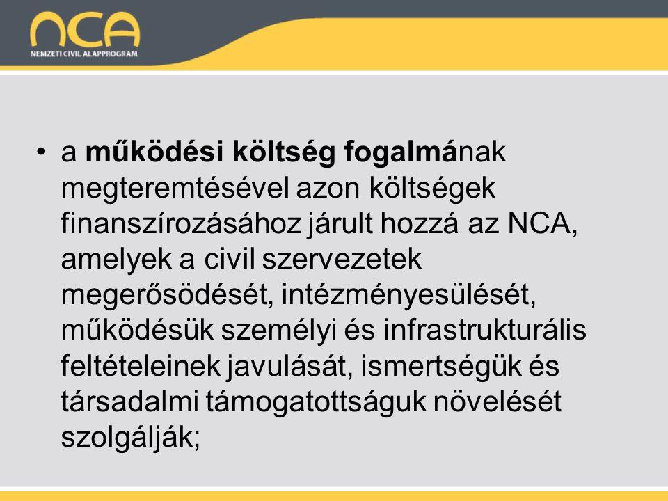 a működési költség fogalmának megteremtésével azon költségek finanszírozásához járult hozzá az NCA, amelyek a civil szervezetek megerősödését, intézményesülését, működésük személyi és infrastrukturális feltételeinek javulását, ismertségük és társadalmi támogatottságuk növelését szolgálják;