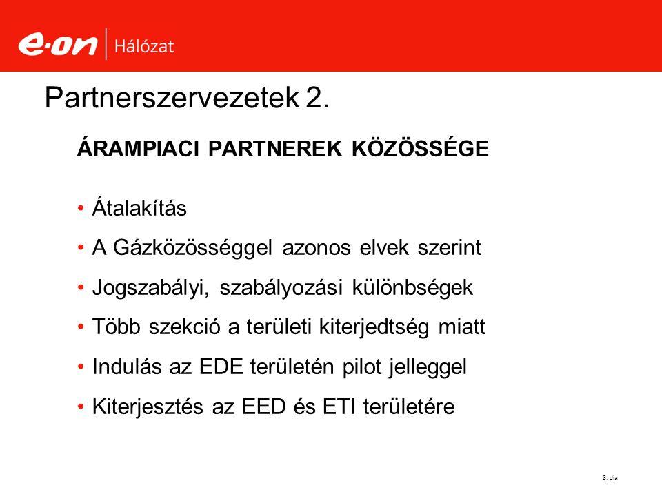 Partnerszervezetek 2.