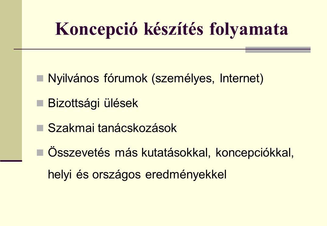 Koncepció készítés folyamata Nyilvános fórumok (személyes, Internet) Bizottsági ülések Szakmai tanácskozások Összevetés más kutatásokkal, koncepciókkal, helyi és országos eredményekkel