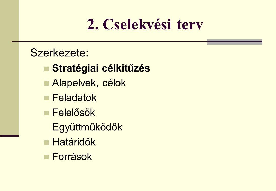 2. Cselekvési terv Szerkezete: Stratégiai célkitűzés Alapelvek, célok Feladatok Felelősök Együttműködők Határidők Források