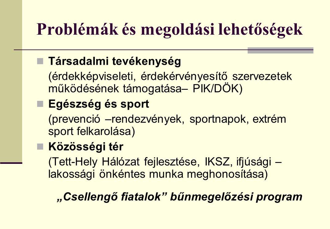"""Problémák és megoldási lehetőségek Társadalmi tevékenység (érdekképviseleti, érdekérvényesítő szervezetek működésének támogatása– PIK/DÖK) Egészség és sport (prevenció –rendezvények, sportnapok, extrém sport felkarolása) Közösségi tér (Tett-Hely Hálózat fejlesztése, IKSZ, ifjúsági – lakossági önkéntes munka meghonosítása) """"Csellengő fiatalok bűnmegelőzési program"""
