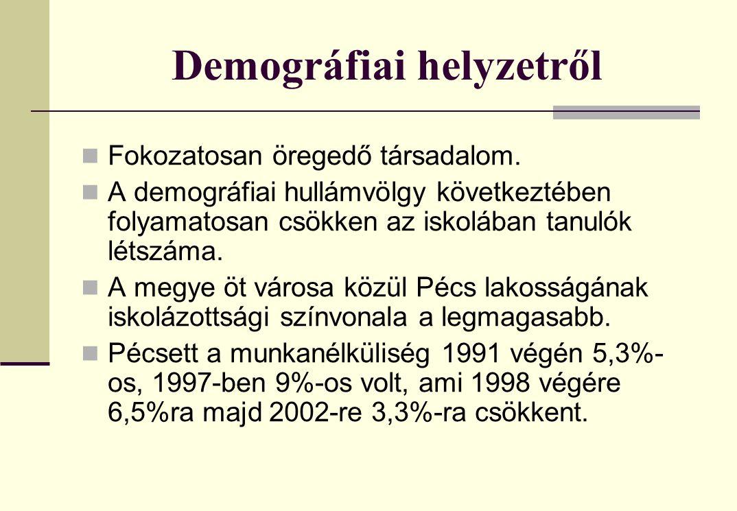 Demográfiai helyzetről Fokozatosan öregedő társadalom.