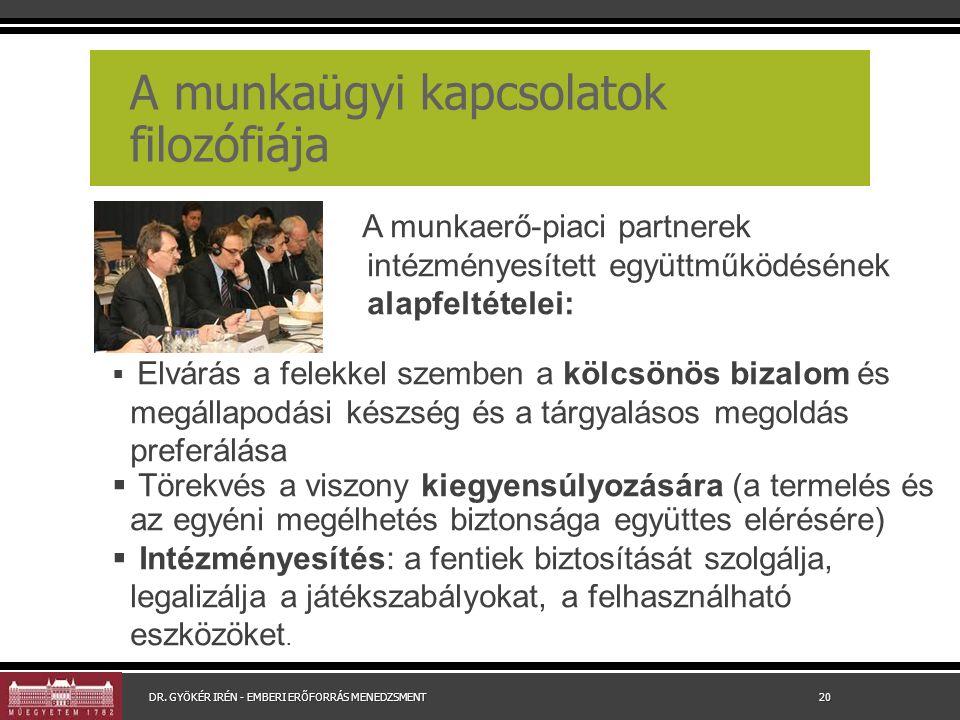 A munkaügyi kapcsolatok filozófiája DR. GYÖKÉR IRÉN - EMBERI ERŐFORRÁS MENEDZSMENT 20 A munkaerő-piaci partnerek intézményesített együttműködésének al