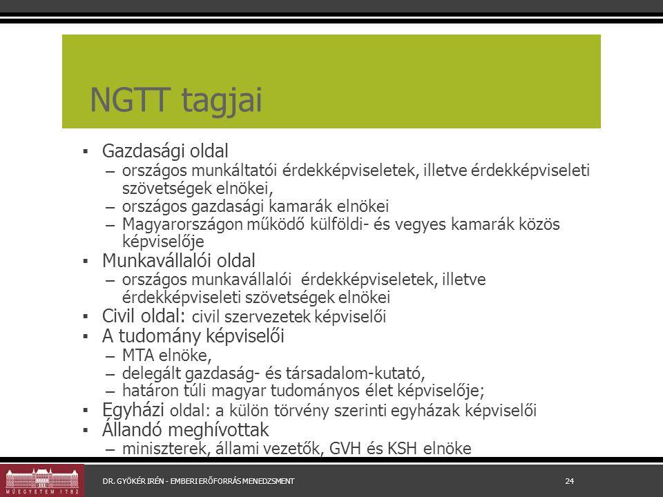 NGTT tagjai ▪ Gazdasági oldal – országos munkáltatói érdekképviseletek, illetve érdekképviseleti szövetségek elnökei, – országos gazdasági kamarák eln