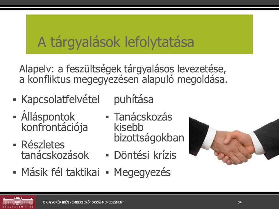 A tárgyalások lefolytatása ▪ Kapcsolatfelvétel ▪ Álláspontok konfrontációja ▪ Részletes tanácskozások ▪ Másik fél taktikai puhítása ▪ Tanácskozás kise