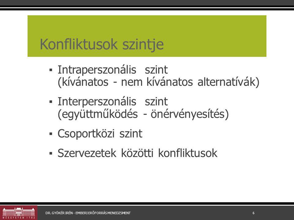 Konfliktusok szintje ▪ Intraperszonális szint (kívánatos - nem kívánatos alternatívák) ▪ Interperszonális szint (együttműködés - önérvényesítés) ▪ Csoportközi szint ▪ Szervezetek közötti konfliktusok DR.
