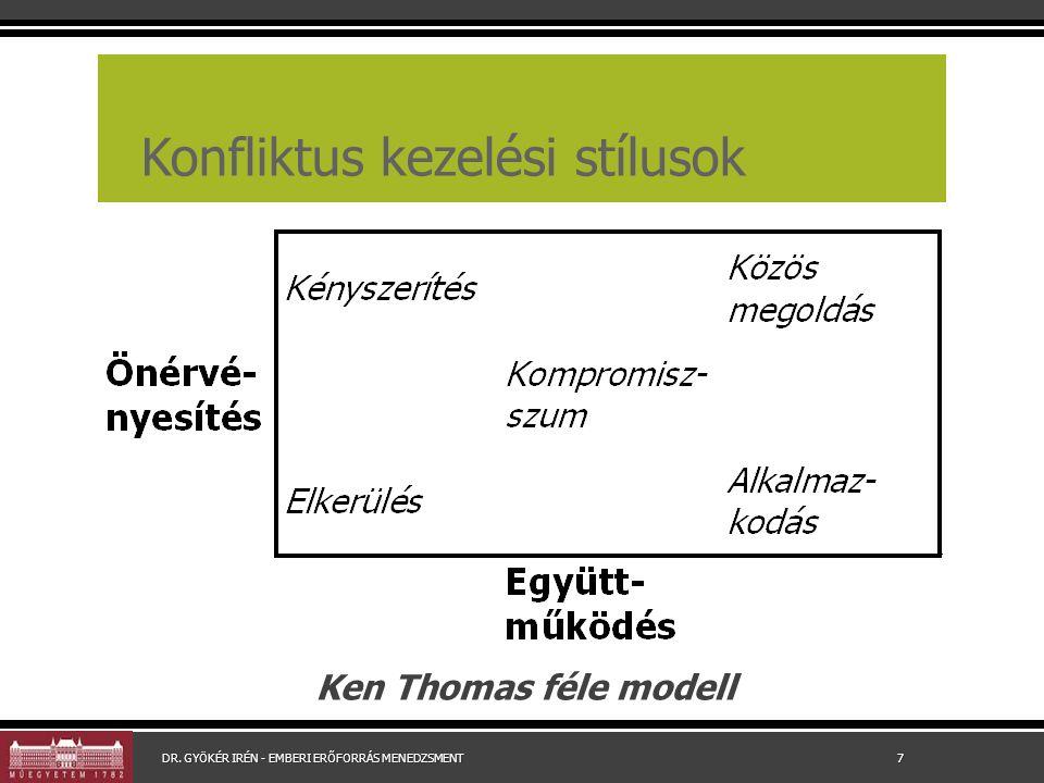 Konfliktus kezelési stílusok Ken Thomas féle modell DR. GYÖKÉR IRÉN - EMBERI ERŐFORRÁS MENEDZSMENT 7