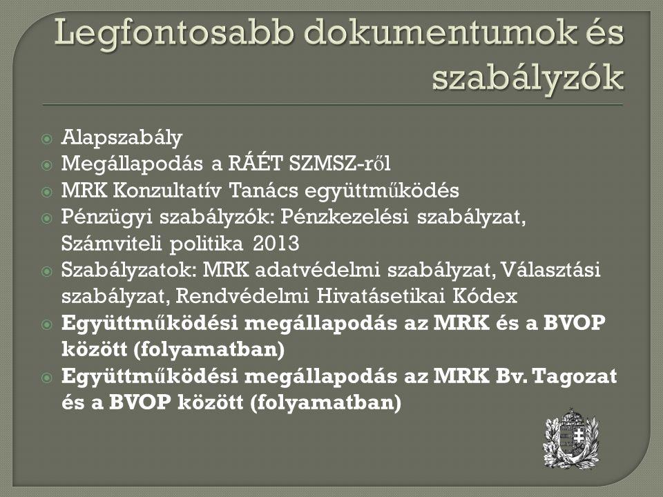 Alapszabály  Megállapodás a RÁÉT SZMSZ-r ő l  MRK Konzultatív Tanács együttm ű ködés  Pénzügyi szabályzók: Pénzkezelési szabályzat, Számviteli politika 2013  Szabályzatok: MRK adatvédelmi szabályzat, Választási szabályzat, Rendvédelmi Hivatásetikai Kódex  Együttm ű ködési megállapodás az MRK és a BVOP között (folyamatban)  Együttm ű ködési megállapodás az MRK Bv.