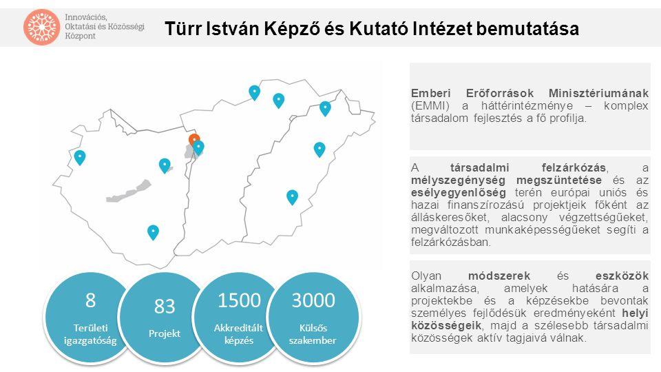 Türr István Képző és Kutató Intézet bemutatása Emberi Erőforrások Minisztériumának (EMMI) a háttérintézménye – komplex társadalom fejlesztés a fő profilja.