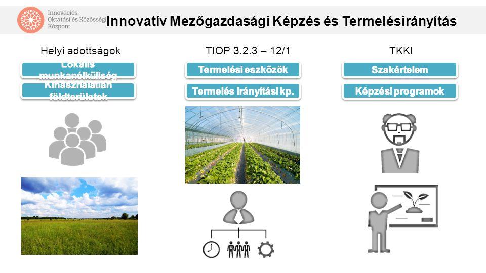 Innovatív Mezőgazdasági Képzés és Termelésirányítás Helyi adottságokTIOP 3.2.3 – 12/1TKKI