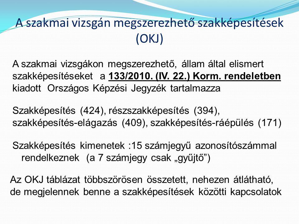 """A szakmai vizsgán megszerezhető szakképesítések (OKJ) Szakképesítés kimenetek :15 számjegyű azonosítószámmal rendelkeznek (a 7 számjegy csak """"gyűjtő"""")"""