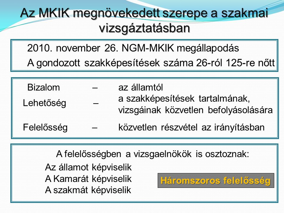 Az MKIK megnövekedett szerepe a szakmai vizsgáztatásban 2010. november 26. NGM-MKIK megállapodás A gondozott szakképesítések száma 26-ról 125-re nőtt