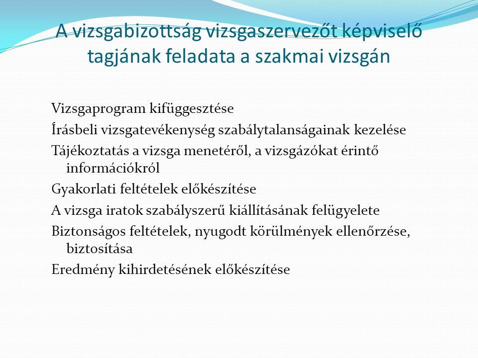 A vizsgabizottság vizsgaszervezőt képviselő tagjának feladata a szakmai vizsgán Vizsgaprogram kifüggesztése Írásbeli vizsgatevékenység szabálytalanság