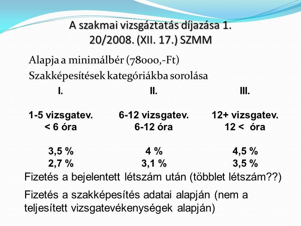 A szakmai vizsgáztatás díjazása 1. 20/2008. (XII. 17.) SZMM Alapja a minimálbér (78000,-Ft) Szakképesítések kategóriákba sorolása Fizetés a bejelentet