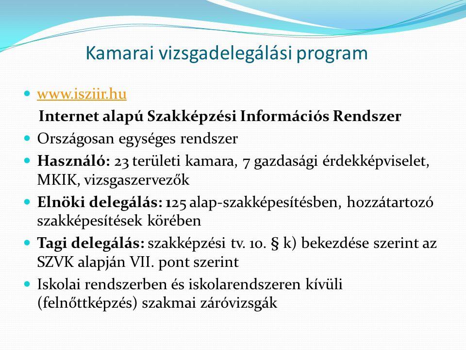 Kamarai vizsgadelegálási program www.isziir.hu Internet alapú Szakképzési Információs Rendszer Országosan egységes rendszer Használó: 23 területi kamara, 7 gazdasági érdekképviselet, MKIK, vizsgaszervezők Elnöki delegálás: 125 alap-szakképesítésben, hozzátartozó szakképesítések körében Tagi delegálás: szakképzési tv.
