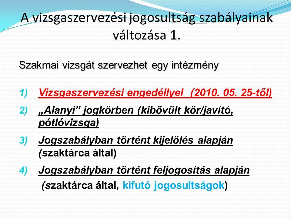 A vizsgaszervezési jogosultság szabályainak változása 1. Szakmai vizsgát szervezhet egy intézmény 1) Vizsgaszervezési engedéllyel (2010. 05. 25-től) 2